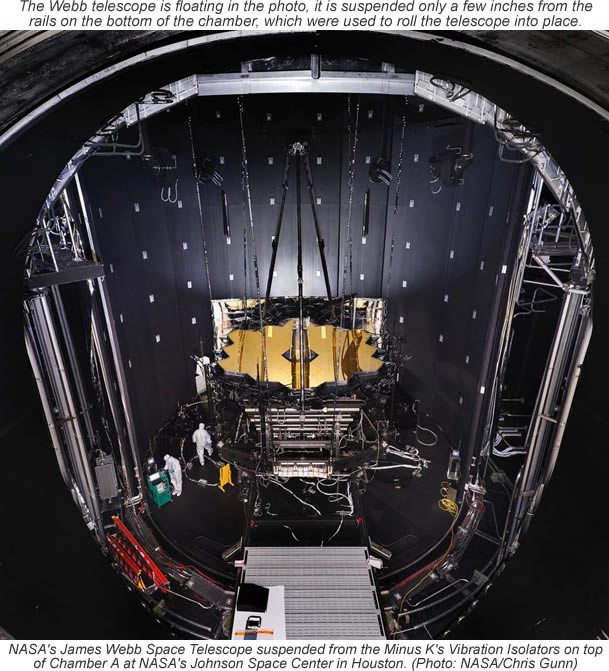 Spacecraft Ground Testing   Vibration Isolation Space