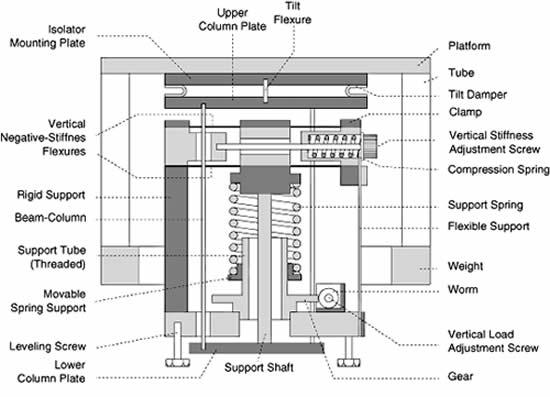wiring diagram 1971 honda 750 four 6moons.com - october 2006