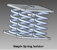 Simple Spring Vibration Isolation